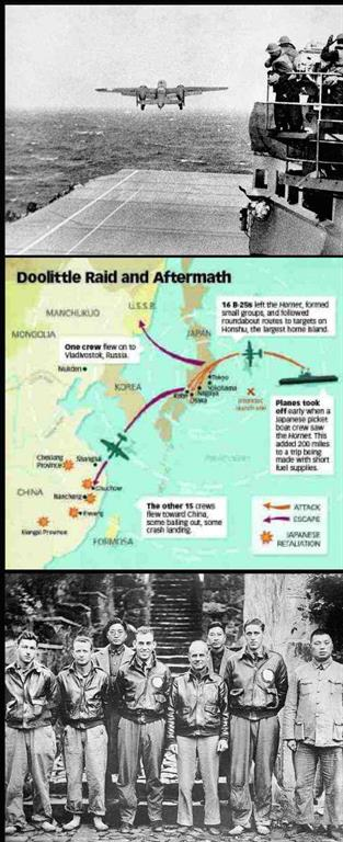 Doolittle Raid 75th Anniversary